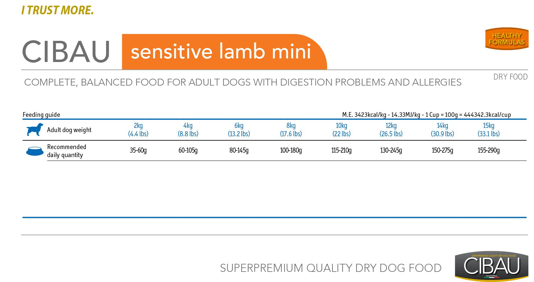 Cibau Sensitive Lamb Mini - норма кормления